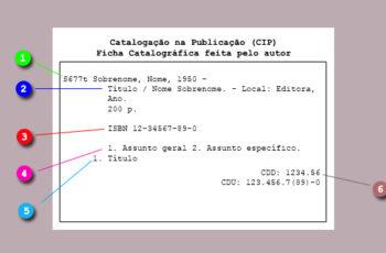 O que é ficha catalográfica e por que ela é importante?
